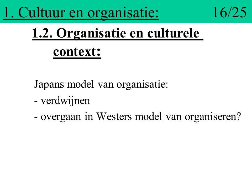 1. Cultuur en organisatie: 16/25