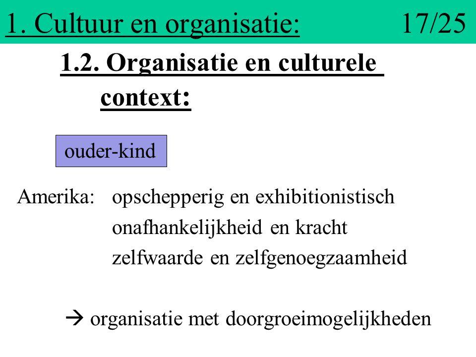 1. Cultuur en organisatie: 17/25