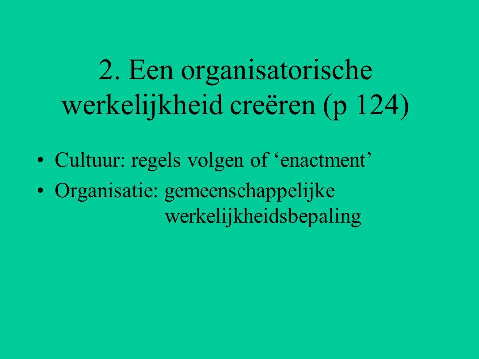 2. Een organisatorische werkelijkheid creëren (p 124)