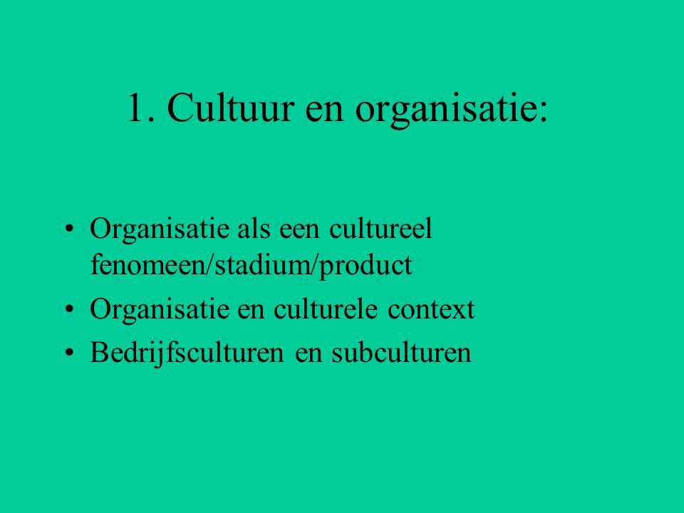 1. Cultuur en organisatie: