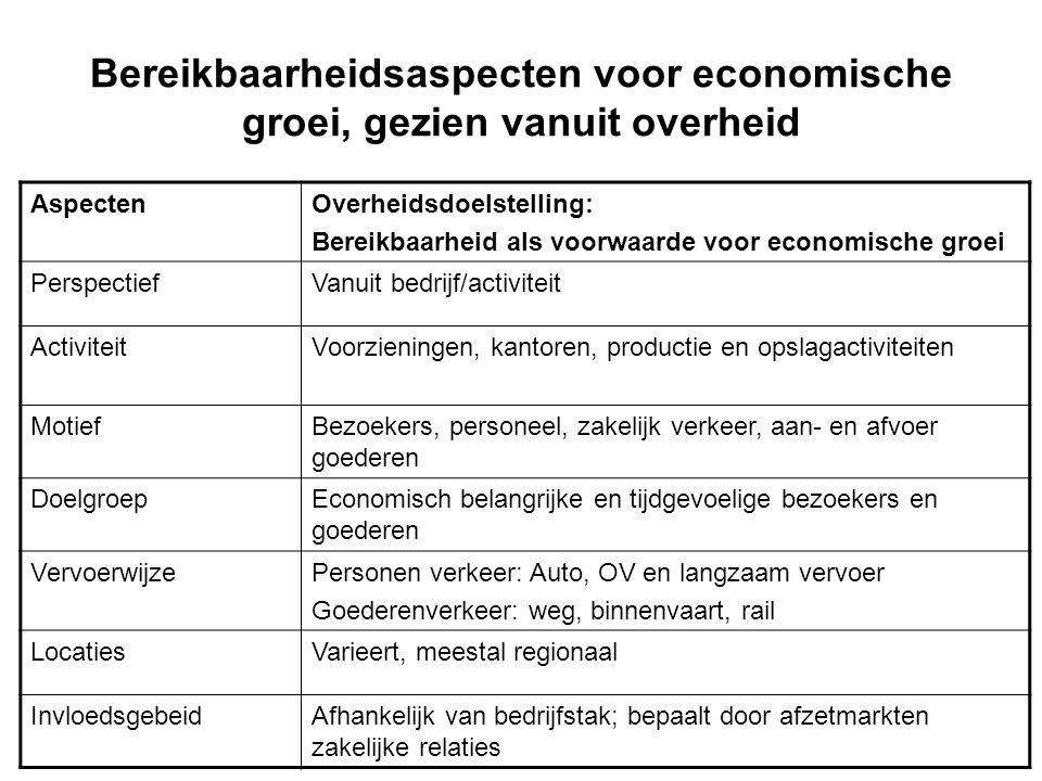 Bereikbaarheidsaspecten voor economische groei, gezien vanuit overheid