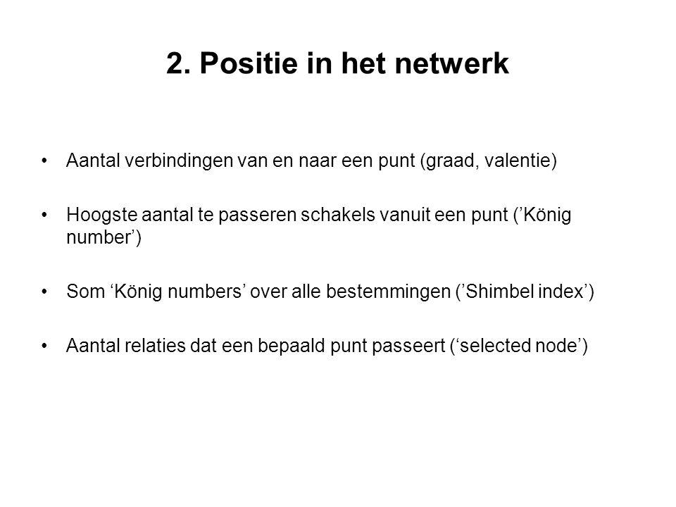 2. Positie in het netwerk Aantal verbindingen van en naar een punt (graad, valentie)