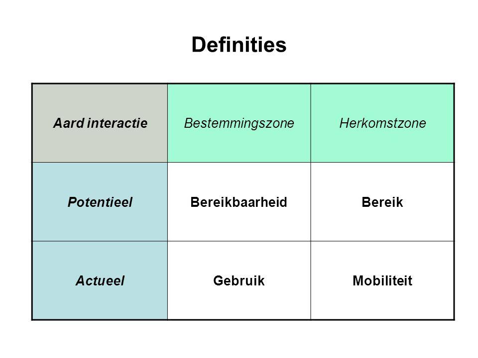 Definities Aard interactie Bestemmingszone Herkomstzone Potentieel