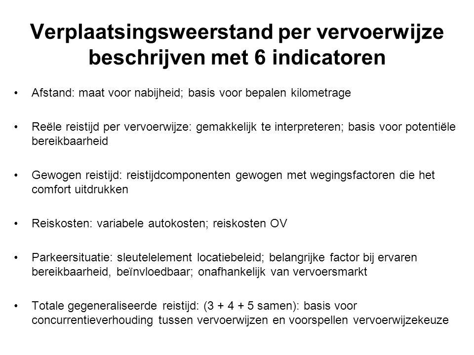 Verplaatsingsweerstand per vervoerwijze beschrijven met 6 indicatoren