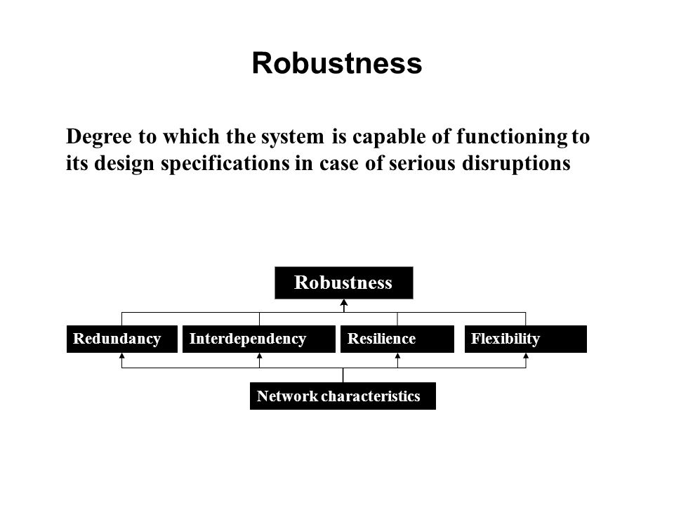 Robustness Degree to which the system is capable of functioning to its design specifications in case of serious disruptions.