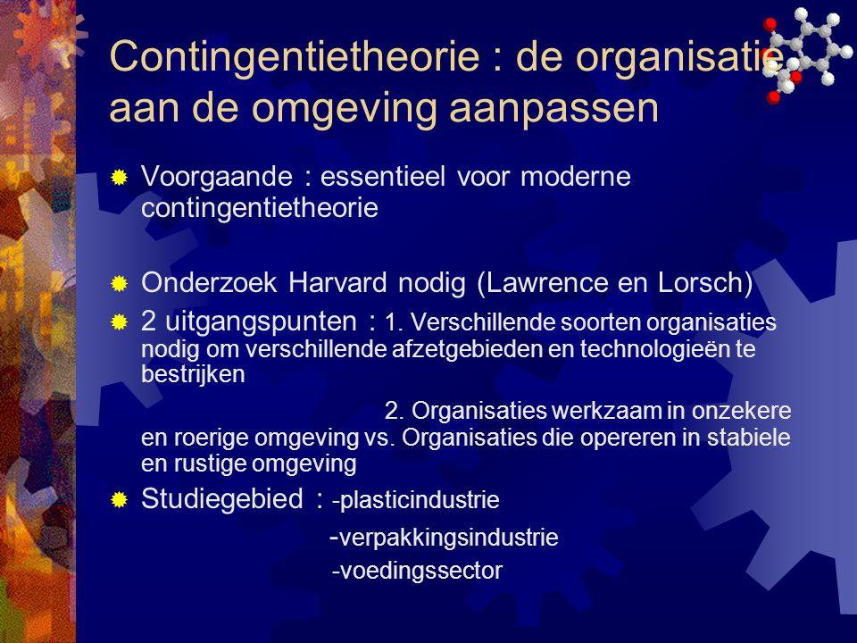 Contingentietheorie : de organisatie aan de omgeving aanpassen