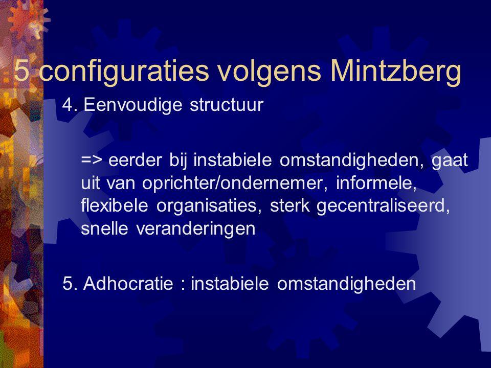 5 configuraties volgens Mintzberg