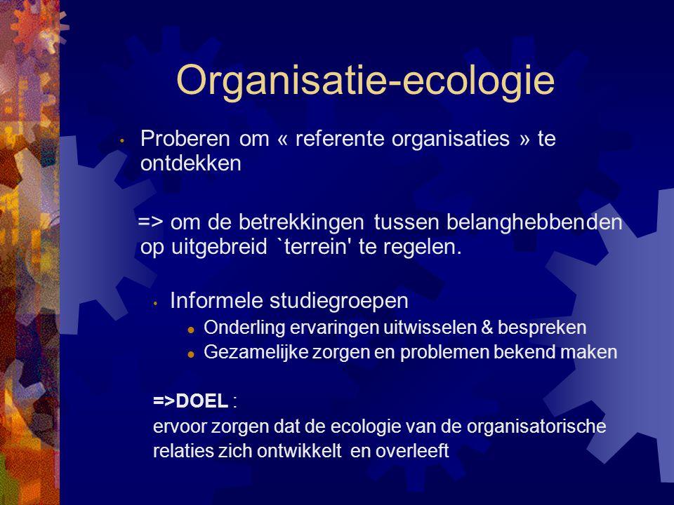 Organisatie-ecologie