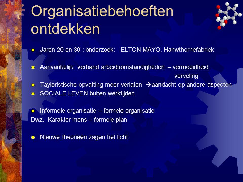 Organisatiebehoeften ontdekken
