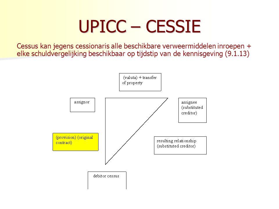 UPICC – CESSIE