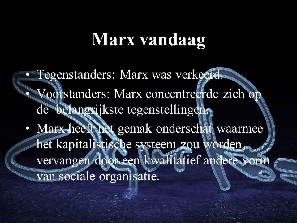 Marx vandaag Tegenstanders: Marx was verkeerd.
