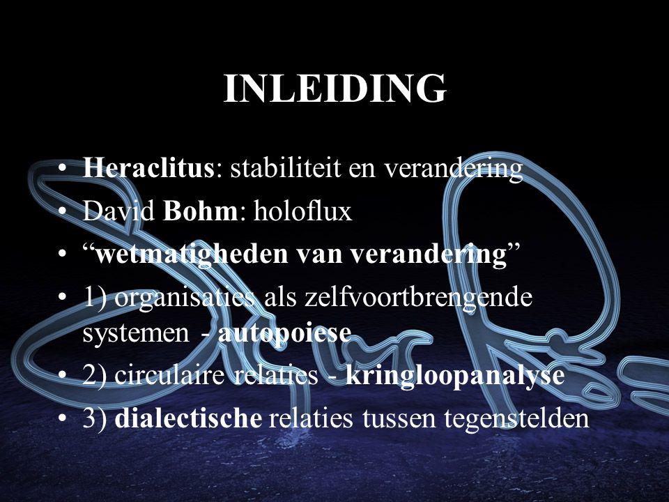 INLEIDING Heraclitus: stabiliteit en verandering David Bohm: holoflux
