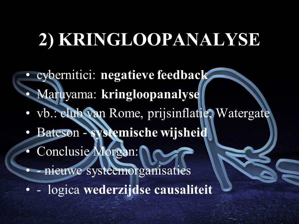 2) KRINGLOOPANALYSE cybernitici: negatieve feedback