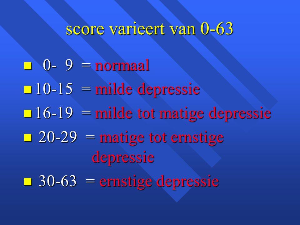 score varieert van 0-63 0- 9 = normaal 10-15 = milde depressie