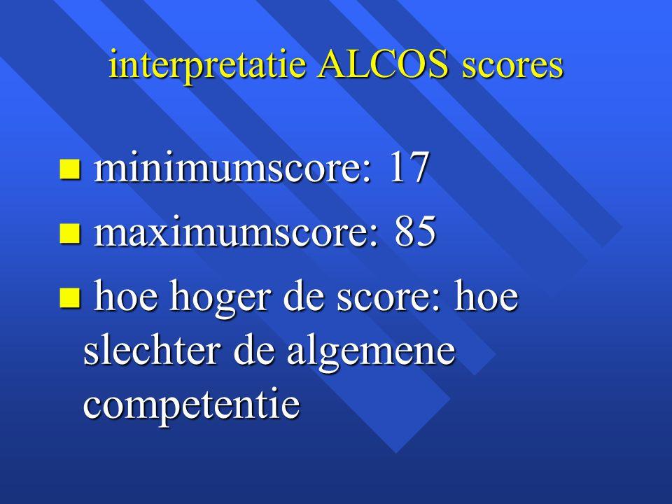 interpretatie ALCOS scores