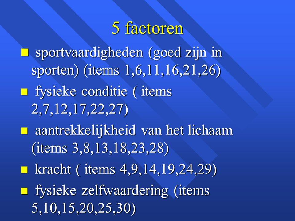 5 factoren sportvaardigheden (goed zijn in sporten) (items 1,6,11,16,21,26) fysieke conditie ( items 2,7,12,17,22,27)