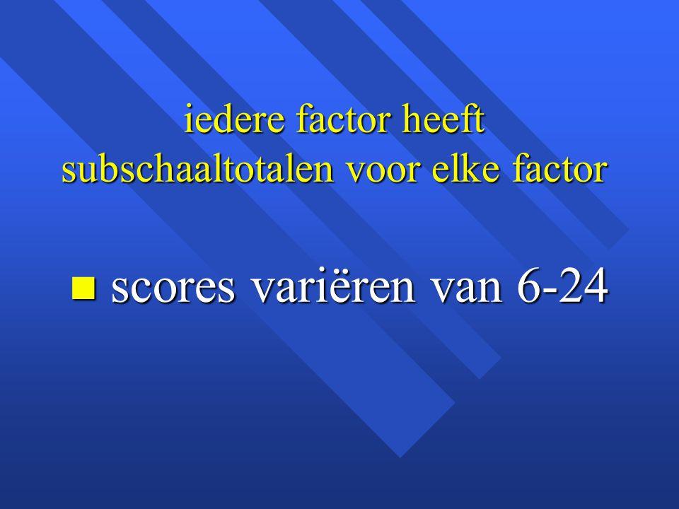 iedere factor heeft subschaaltotalen voor elke factor