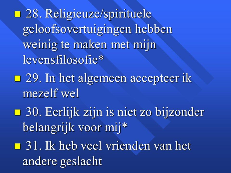 28. Religieuze/spirituele geloofsovertuigingen hebben weinig te maken met mijn levensfilosofie*