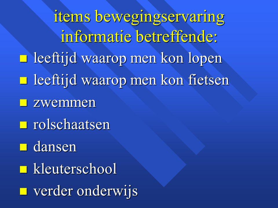 items bewegingservaring informatie betreffende: