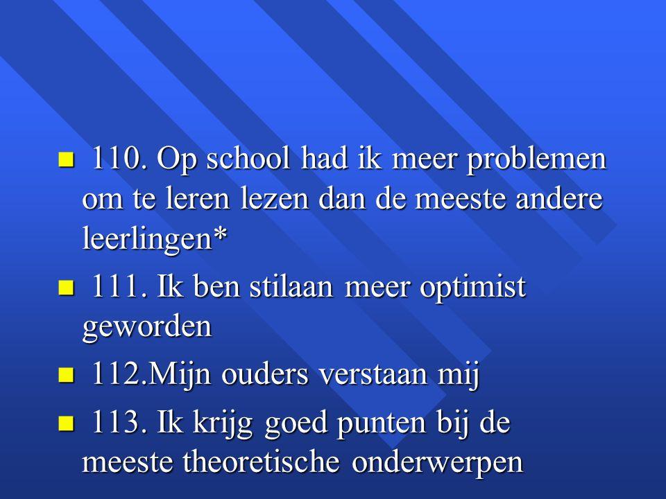110. Op school had ik meer problemen om te leren lezen dan de meeste andere leerlingen*