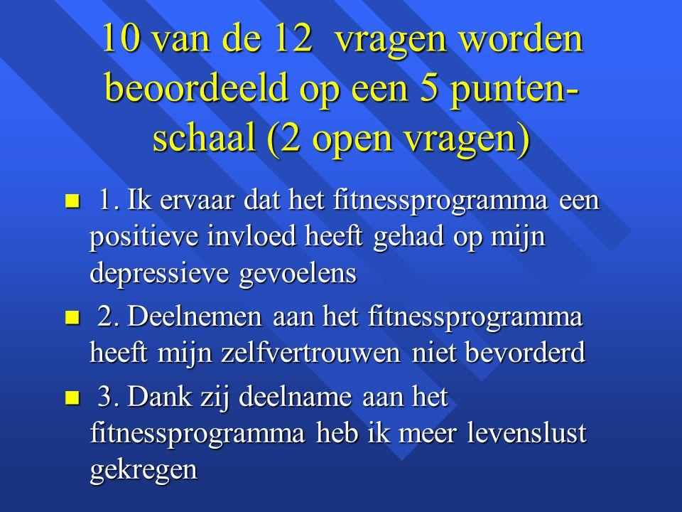 10 van de 12 vragen worden beoordeeld op een 5 punten-schaal (2 open vragen)