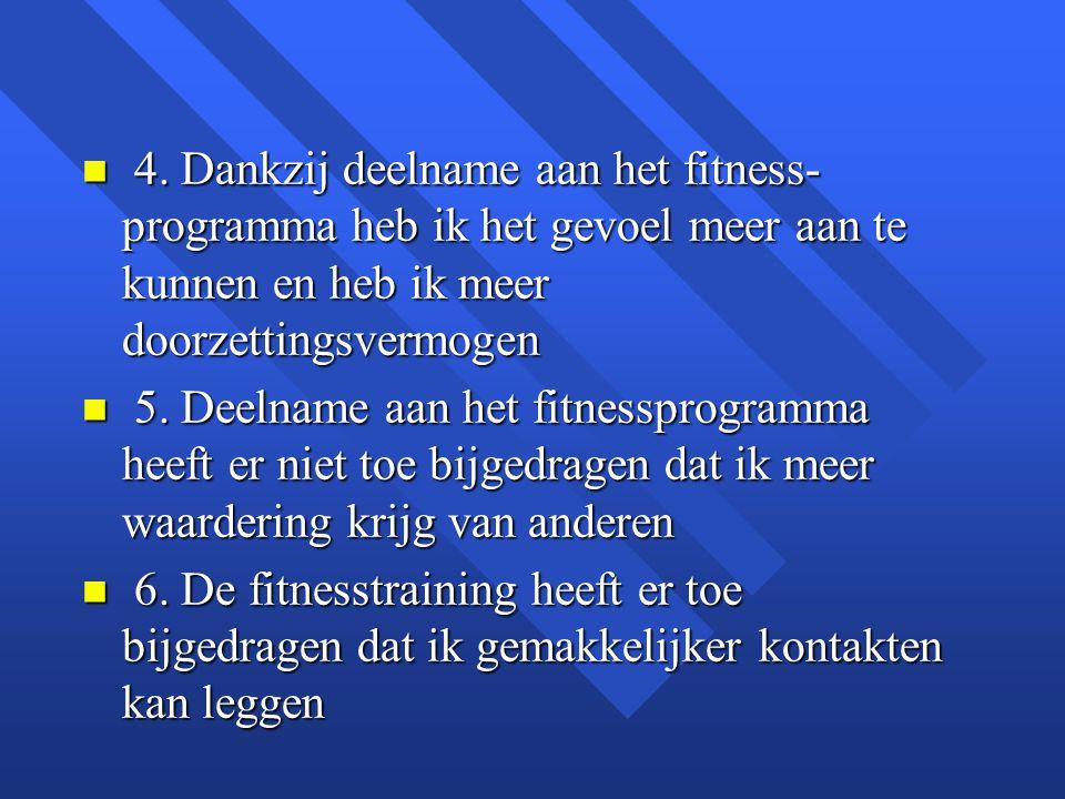 4. Dankzij deelname aan het fitness- programma heb ik het gevoel meer aan te kunnen en heb ik meer doorzettingsvermogen