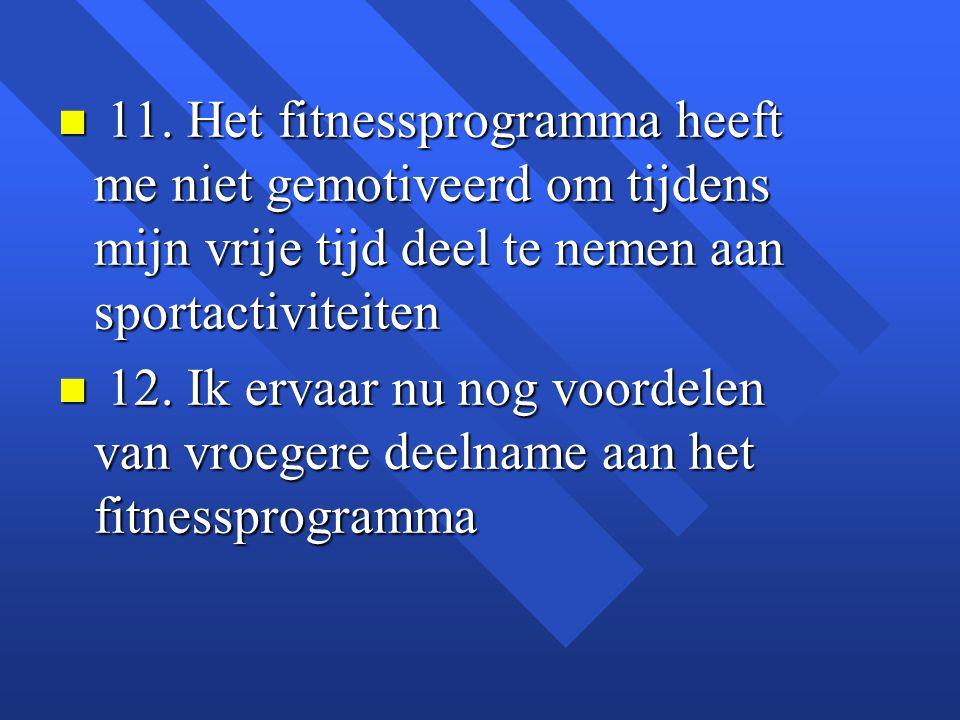 11. Het fitnessprogramma heeft me niet gemotiveerd om tijdens mijn vrije tijd deel te nemen aan sportactiviteiten