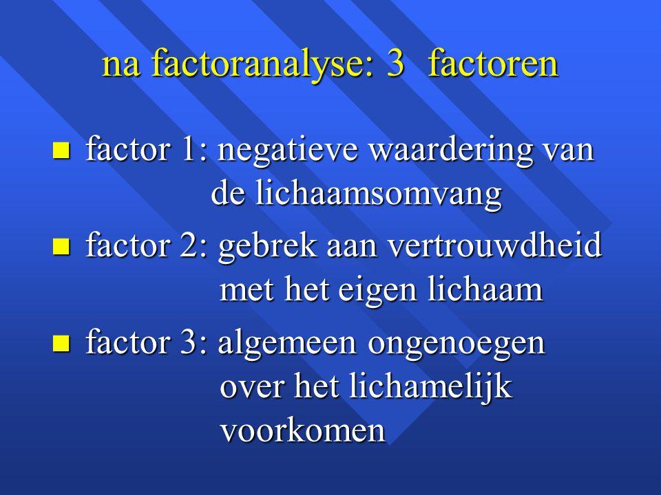 na factoranalyse: 3 factoren