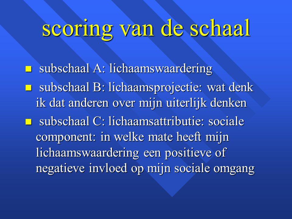scoring van de schaal subschaal A: lichaamswaardering