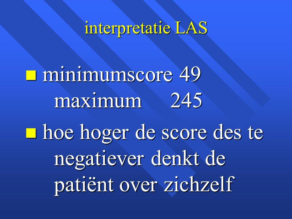 hoe hoger de score des te negatiever denkt de patiënt over zichzelf