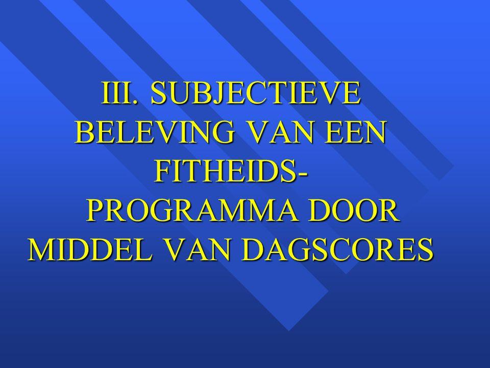 III. SUBJECTIEVE BELEVING VAN EEN FITHEIDS- PROGRAMMA DOOR MIDDEL VAN DAGSCORES