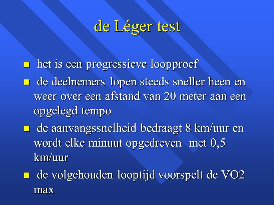 de Léger test het is een progressieve loopproef