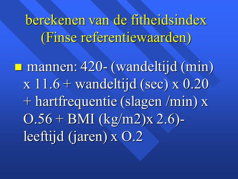 berekenen van de fitheidsindex (Finse referentiewaarden)
