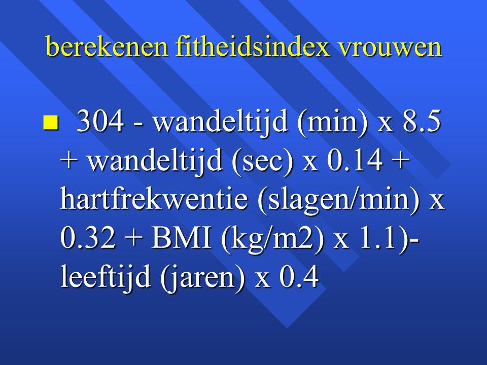 berekenen fitheidsindex vrouwen
