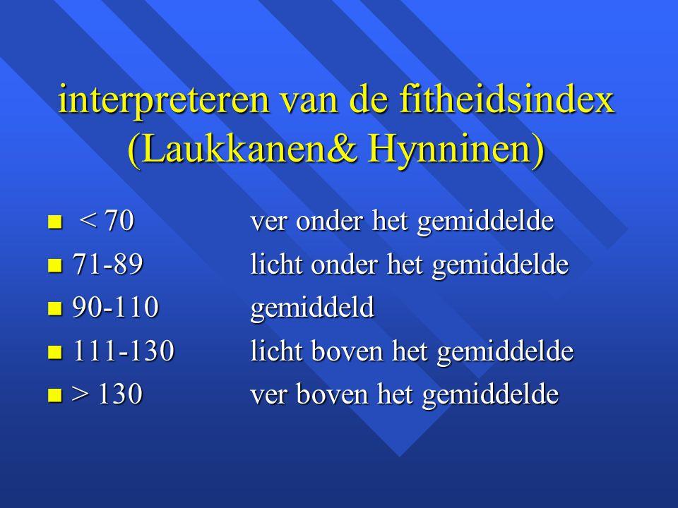 interpreteren van de fitheidsindex (Laukkanen& Hynninen)