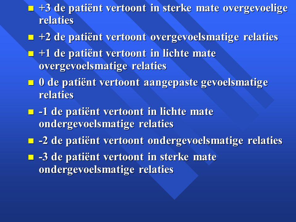 +3 de patiënt vertoont in sterke mate overgevoelige relaties