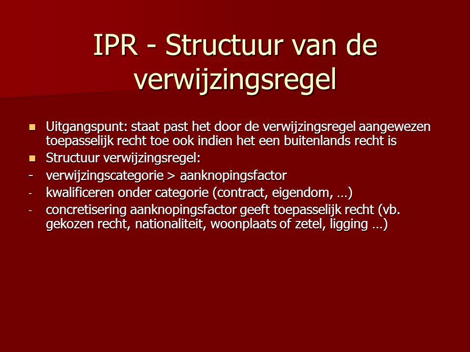 IPR - Structuur van de verwijzingsregel