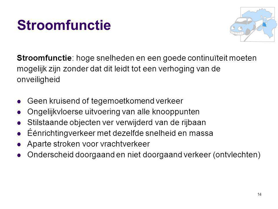 Stroomfunctie Stroomfunctie: hoge snelheden en een goede continuïteit moeten. mogelijk zijn zonder dat dit leidt tot een verhoging van de.