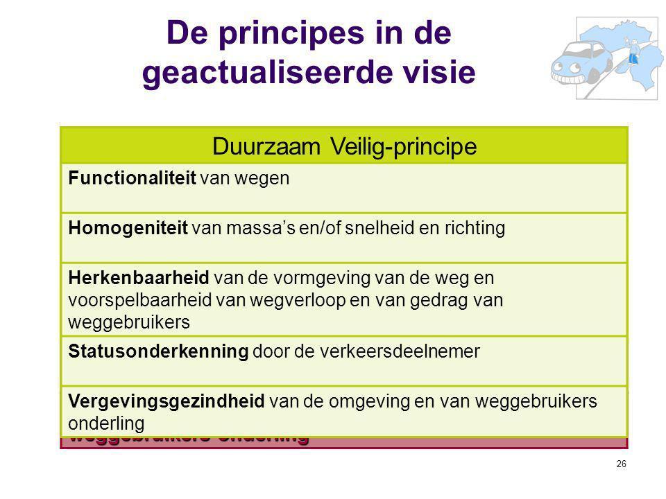 De principes in de geactualiseerde visie