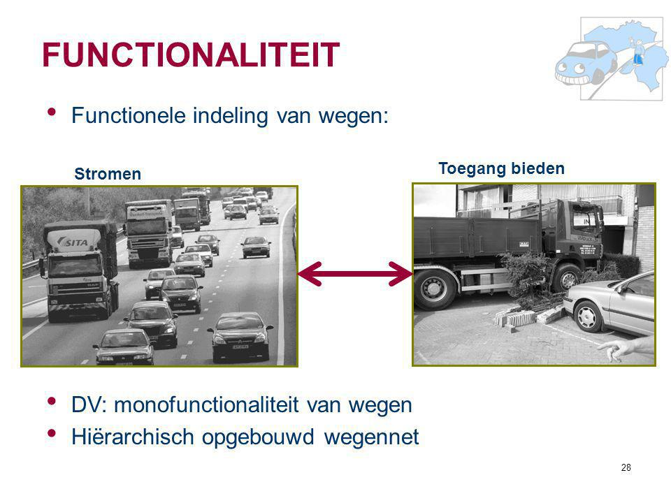 FUNCTIONALITEIT Functionele indeling van wegen: