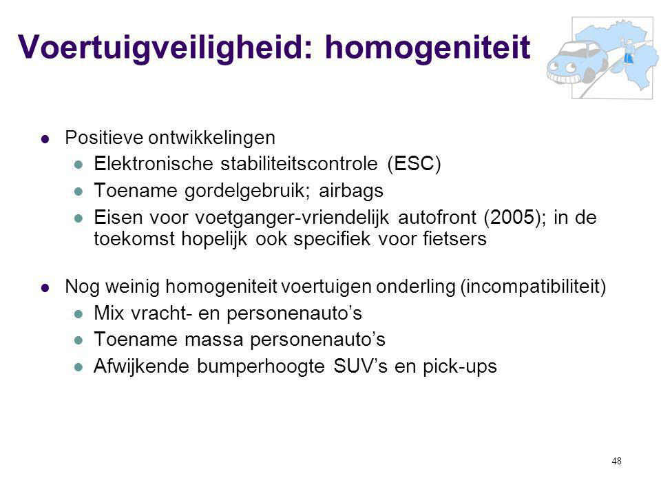 Voertuigveiligheid: homogeniteit