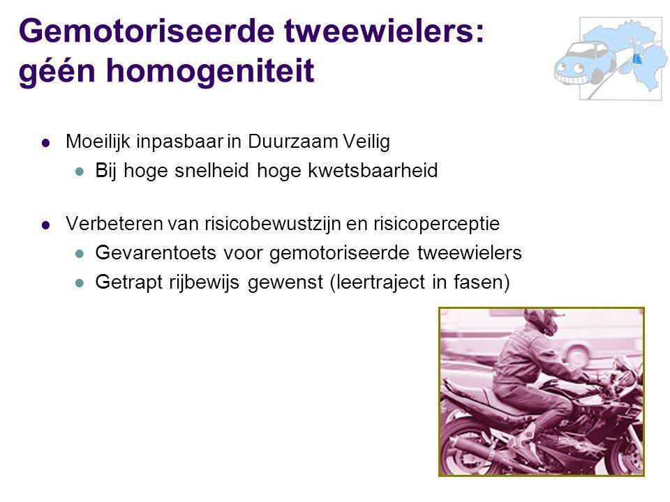 Gemotoriseerde tweewielers: géén homogeniteit