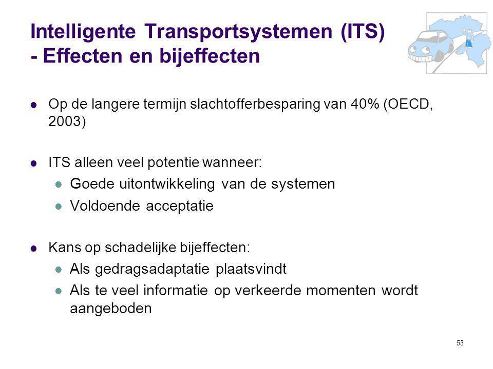 Intelligente Transportsystemen (ITS) - Effecten en bijeffecten