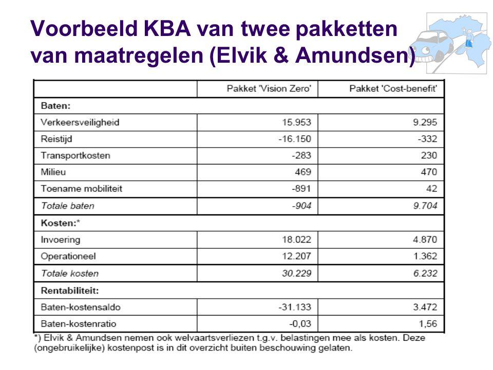 Voorbeeld KBA van twee pakketten van maatregelen (Elvik & Amundsen)