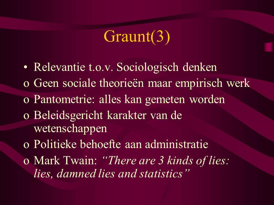 Graunt(3) Relevantie t.o.v. Sociologisch denken
