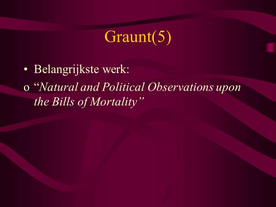 Graunt(5) Belangrijkste werk: