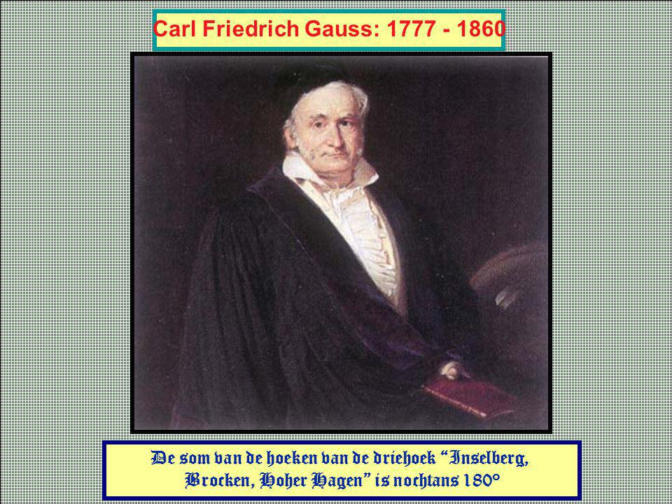 Carl Friedrich Gauss: 1777 - 1860