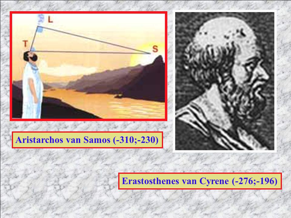 Aristarchos van Samos (-310;-230)