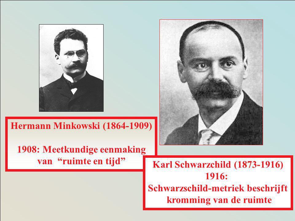 1908: Meetkundige eenmaking Schwarzschild-metriek beschrijft