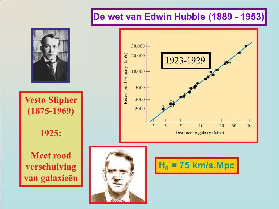 De wet van Edwin Hubble (1889 - 1953)